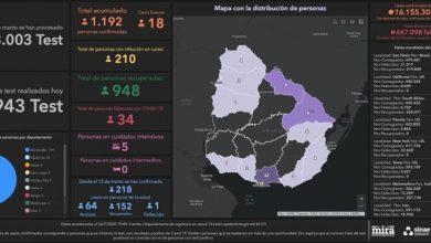 Mapa del COVID-19 en Uruguay